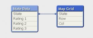US Choropleth - data model