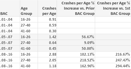 fatal-crashes-table