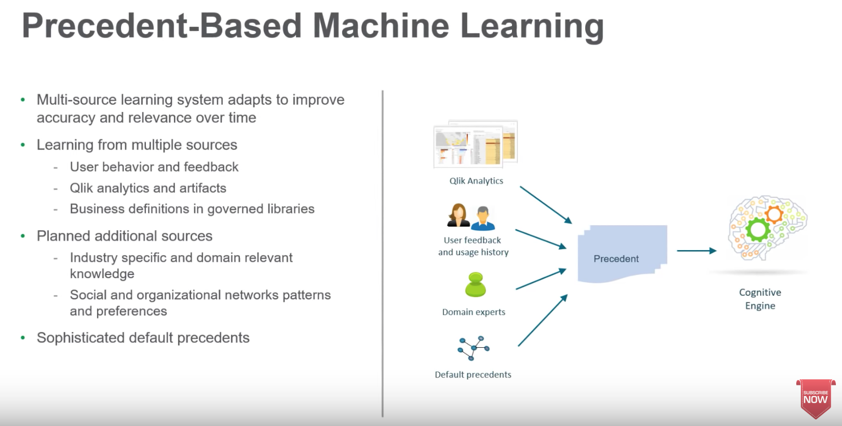 Next Steps for Qlik's Insight Advisor and Cognitive Engine