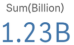 gbillions2