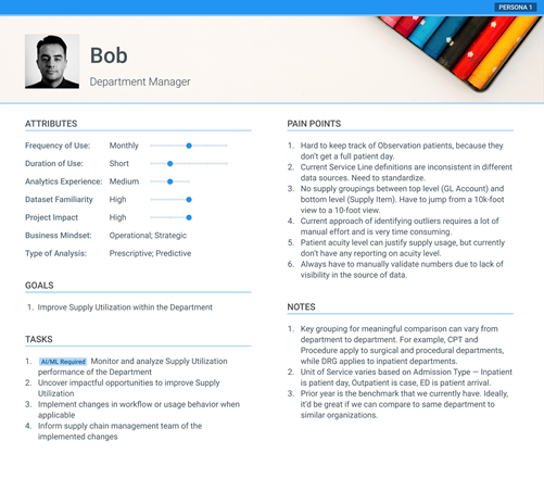 Machine generated alternative text: Bob  Department Manager  ATTRIBUTES  2. SuW»•  cm 01  PO' XTS  top  (Sum  vis&iw  10  day is  itd i'