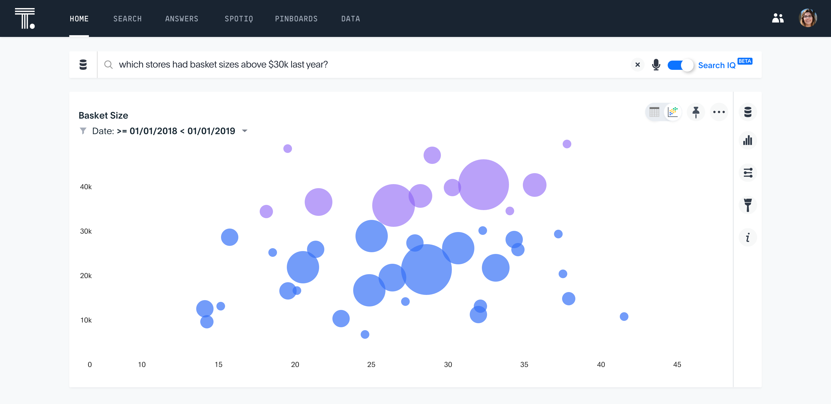6 Tips for a High Performing & Search-Friendly ThoughtSpot Data Model