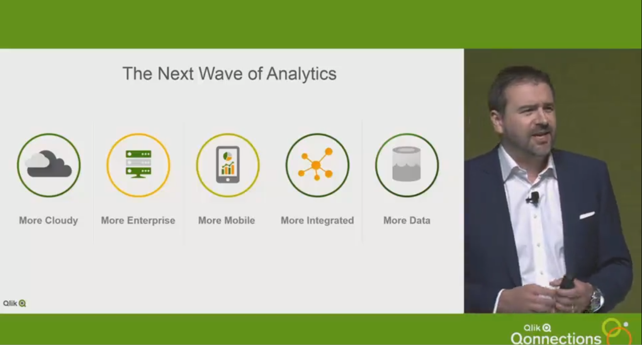Data Literacy Highlights of Qonnections 2018